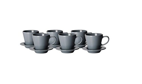 coffee consumers ikea dinera coffee cup and saucer. Black Bedroom Furniture Sets. Home Design Ideas