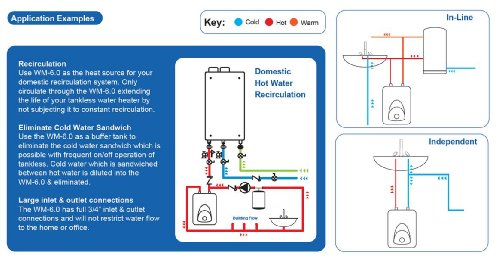 Point Of Use Hot Water : Coffee consumers waiwela wm electric mini tank point